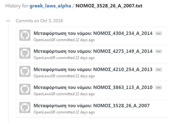Ιστορικό τροποποιήσεων Ν. 3528/2007
